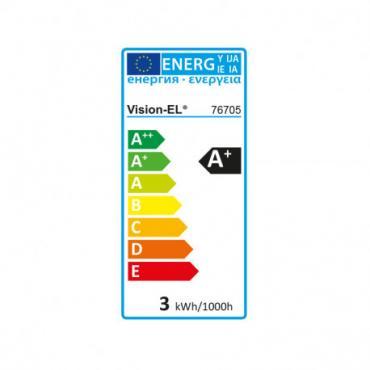 PLAFONNIER LED ROND U00d8 320 18 Watts 4000u00b0K
